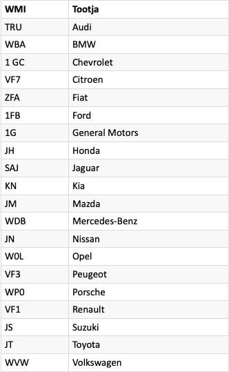 tootjate-nimekiri