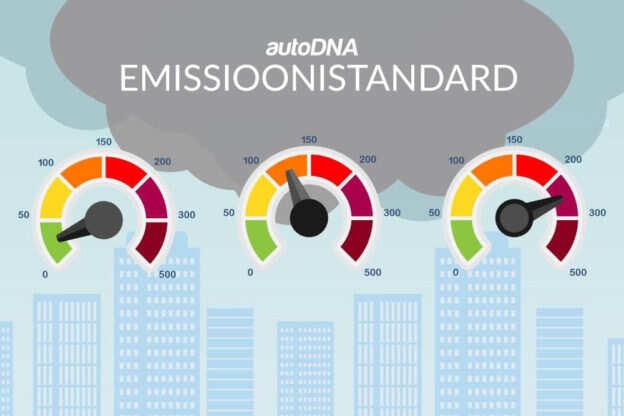 heitgaaside-normid
